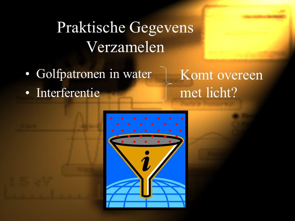Praktische Gegevens Verzamelen Golfpatronen in water Interferentie Komt overeen met licht?