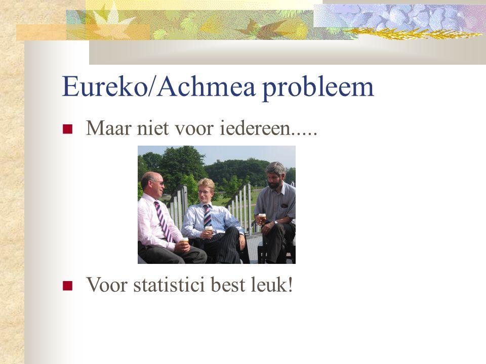 Eureko/Achmea probleem Maar niet voor iedereen..... Voor statistici best leuk!