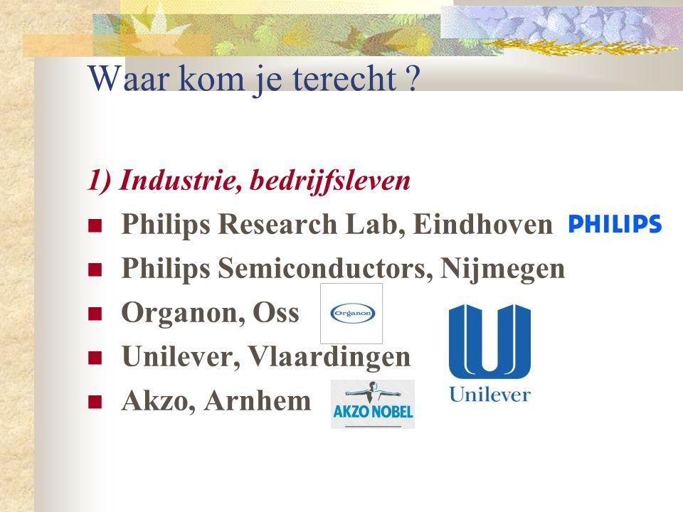 Waar kom je terecht ? 1) Industrie, bedrijfsleven Philips Research Lab, Eindhoven Philips Semiconductors, Nijmegen Organon, Oss Unilever, Vlaardingen
