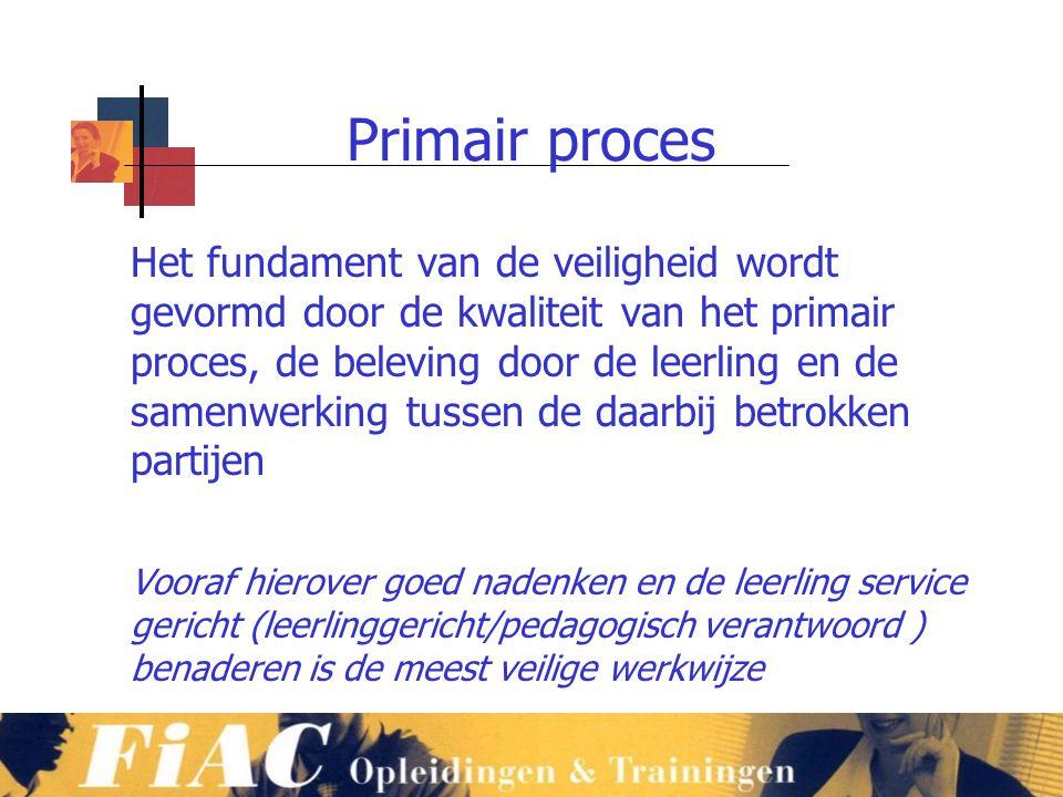 Primair proces Het fundament van de veiligheid wordt gevormd door de kwaliteit van het primair proces, de beleving door de leerling en de samenwerking