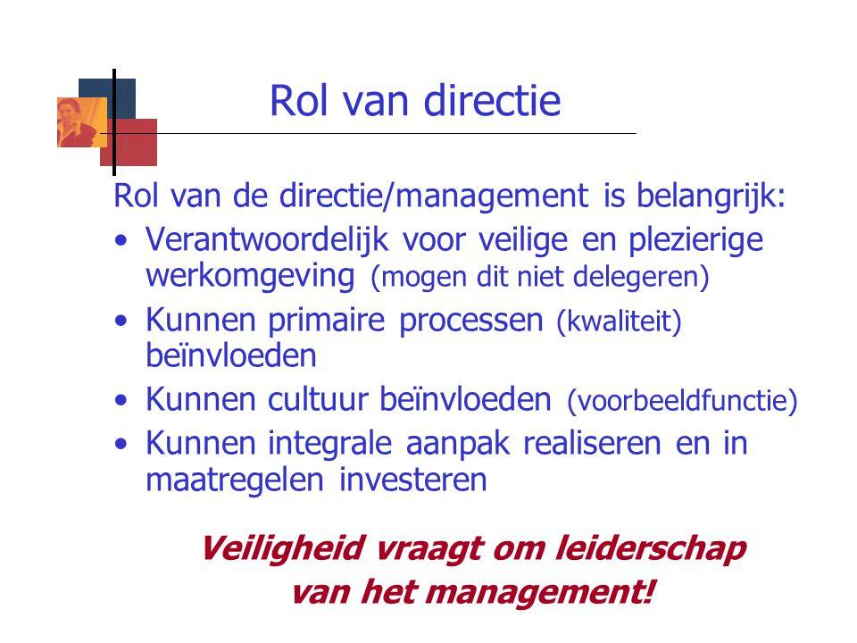 Rol van directie Rol van de directie/management is belangrijk: Verantwoordelijk voor veilige en plezierige werkomgeving (mogen dit niet delegeren) Kun
