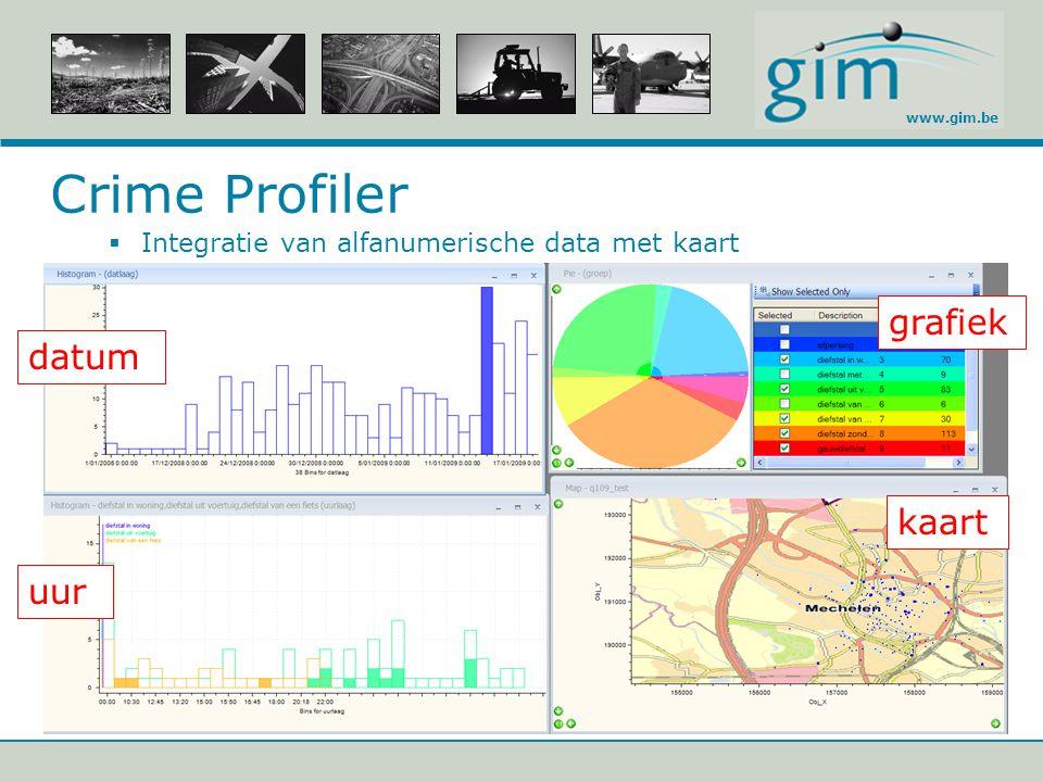 www.gim.be  Integratie van alfanumerische data met kaart Crime Profiler datum uur grafiek kaart