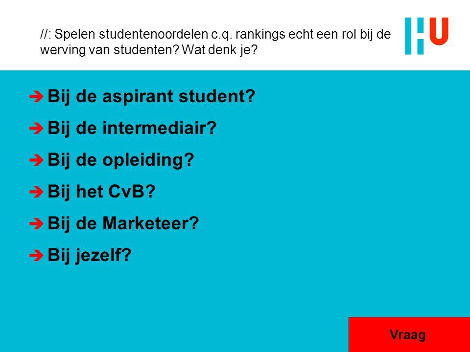 //: Spelen studentenoordelen c.q. rankings echt een rol bij de werving van studenten? Wat denk je?  Bij de aspirant student?  Bij de intermediair? 