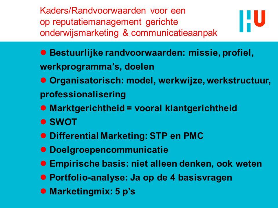 Kaders/Randvoorwaarden voor een op reputatiemanagement gerichte onderwijsmarketing & communicatieaanpak Bestuurlijke randvoorwaarden: missie, profiel,