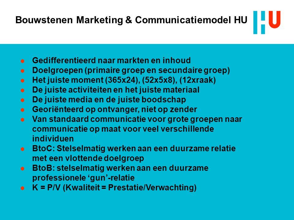 Bouwstenen Marketing & Communicatiemodel HU Gedifferentieerd naar markten en inhoud Doelgroepen (primaire groep en secundaire groep) Het juiste moment