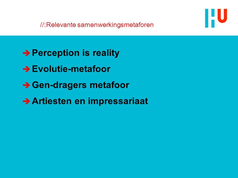//:Relevante samenwerkingsmetaforen  Perception is reality  Evolutie-metafoor  Gen-dragers metafoor  Artiesten en impressariaat