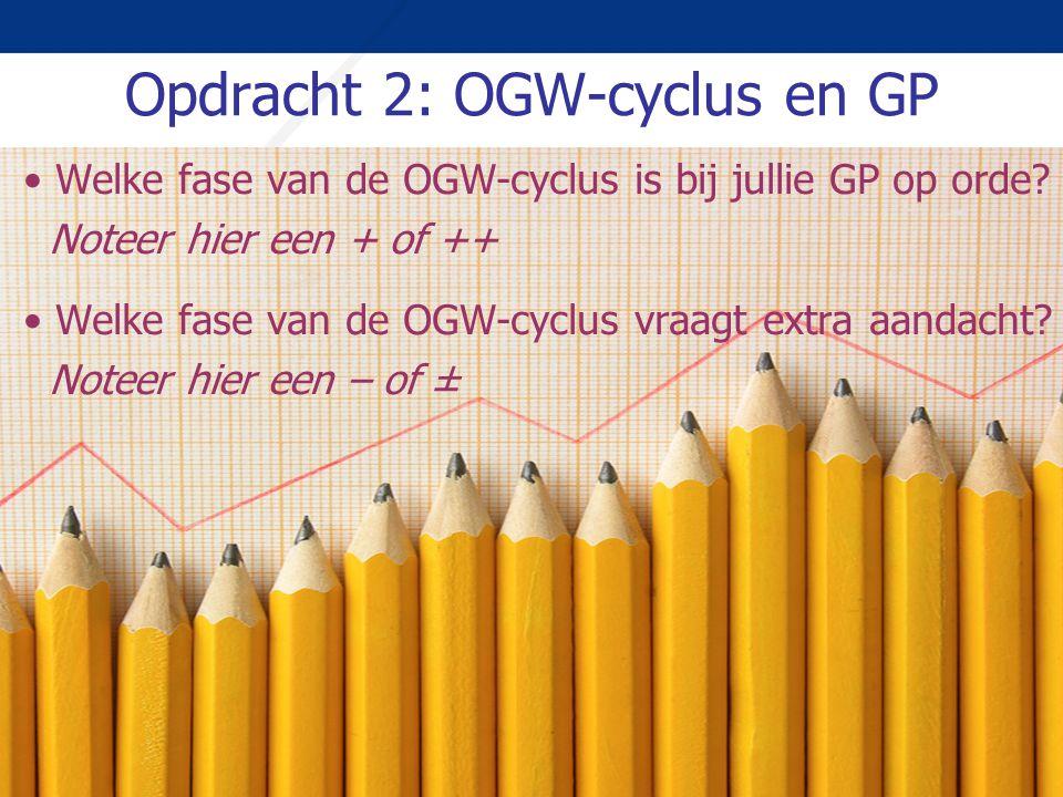 Opdracht 2: OGW-cyclus en GP Welke fase van de OGW-cyclus is bij jullie GP op orde? Noteer hier een + of ++ Welke fase van de OGW-cyclus vraagt extra