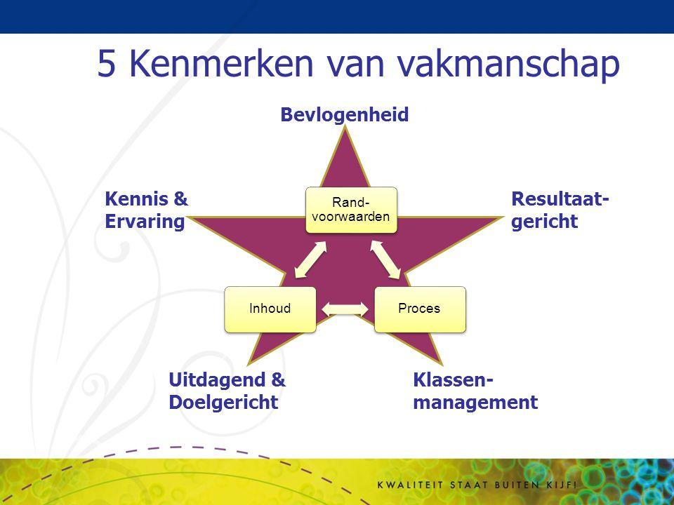 5 Kenmerken van vakmanschap Bevlogenheid Resultaat- gericht Klassen- management Kennis & Ervaring Uitdagend & Doelgericht Rand- voorwaarden ProcesInho