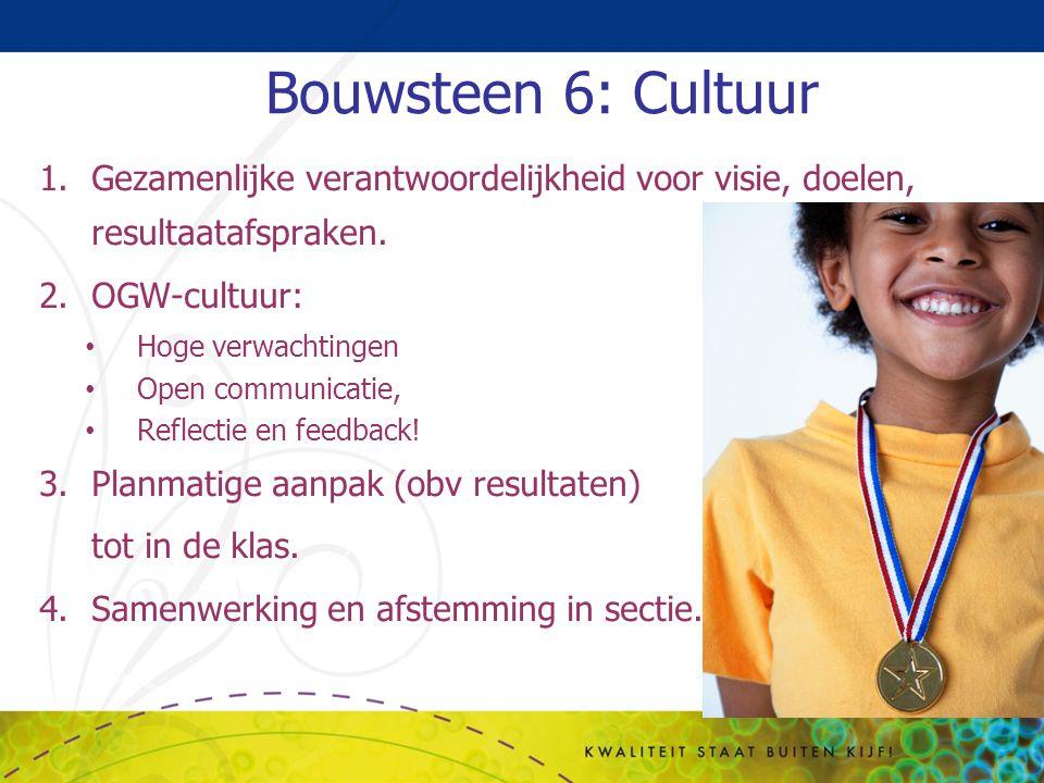 Bouwsteen 6: Cultuur 1.Gezamenlijke verantwoordelijkheid voor visie, doelen, resultaatafspraken. 2.OGW-cultuur: Hoge verwachtingen Open communicatie,