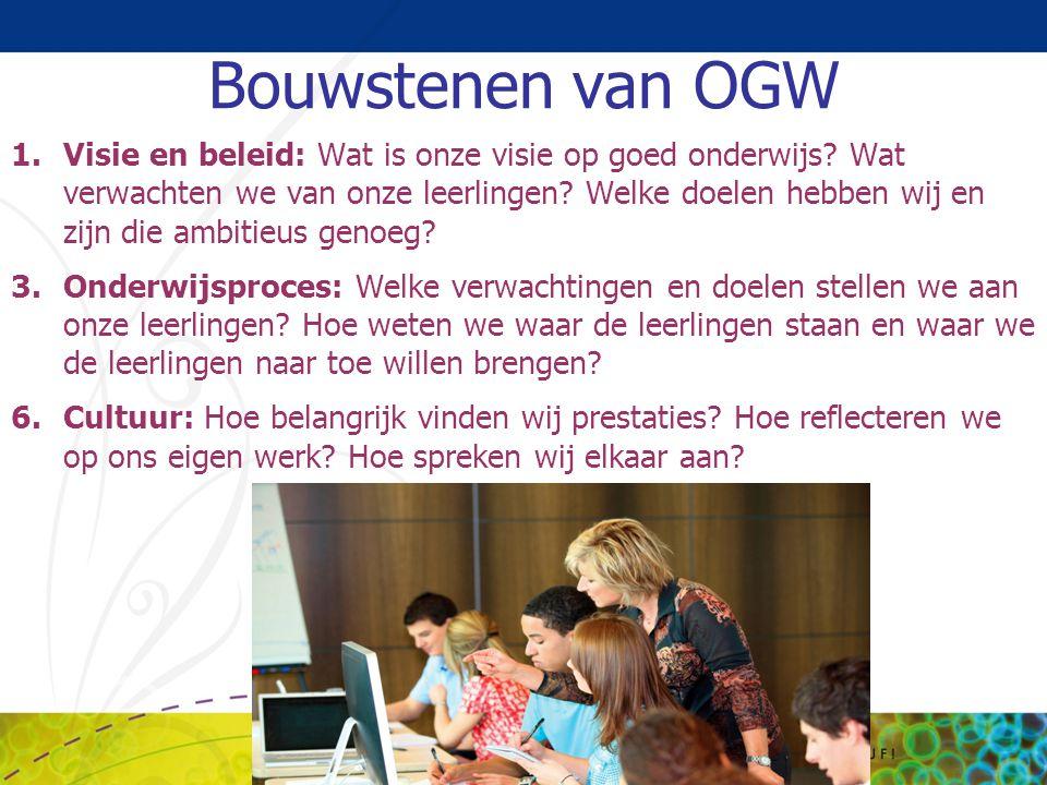 Bouwstenen van OGW 1.Visie en beleid: Wat is onze visie op goed onderwijs? Wat verwachten we van onze leerlingen? Welke doelen hebben wij en zijn die