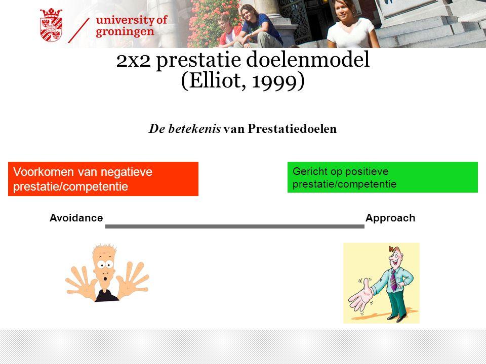 Gericht op positieve prestatie/competentie Voorkomen van negatieve prestatie/competentie De betekenis van Prestatiedoelen AvoidanceApproach 2x2 prestatie doelenmodel (Elliot, 1999)