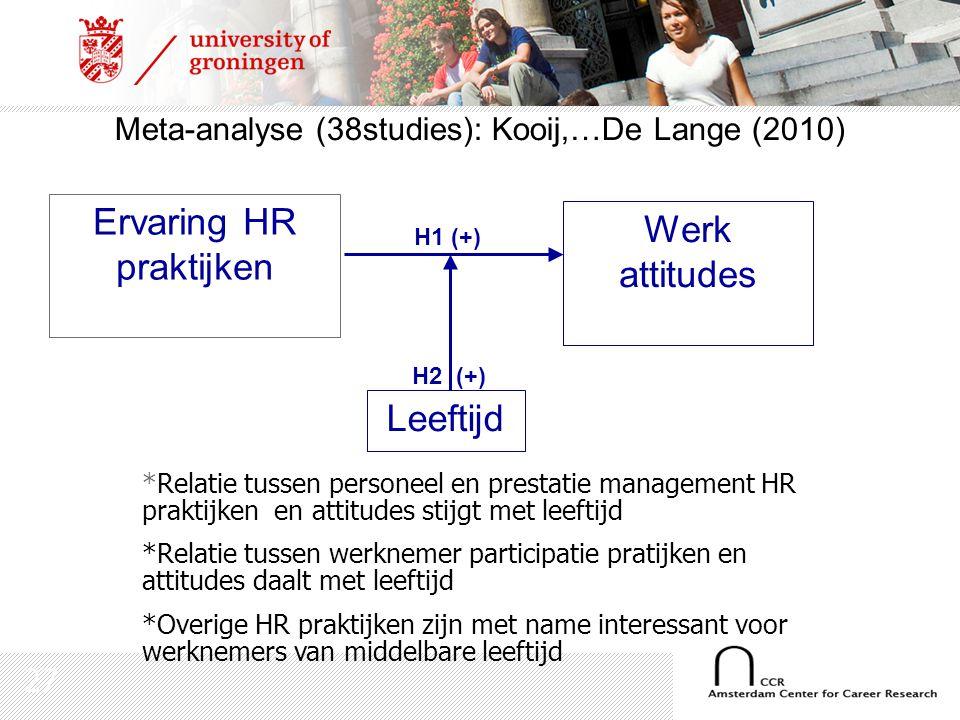 27 Meta-analyse (38studies): Kooij,…De Lange (2010) Leeftijd H1 (+) Ervaring HR praktijken Werk attitudes H2 (+) *Relatie tussen personeel en prestatie management HR praktijken en attitudes stijgt met leeftijd *Relatie tussen werknemer participatie pratijken en attitudes daalt met leeftijd *Overige HR praktijken zijn met name interessant voor werknemers van middelbare leeftijd