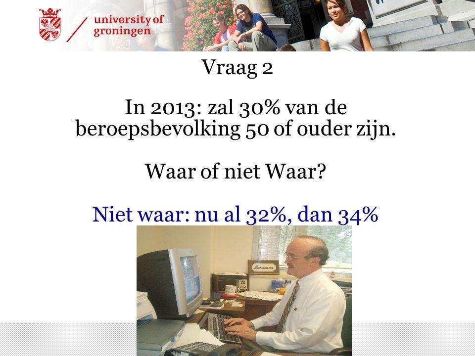 Methode ›N=172 werknemers >61 jaar Gemiddelde leeftijd=68.99 (SD=3.16), 61-79; ›Referentie groep: 278 Dutch workers.