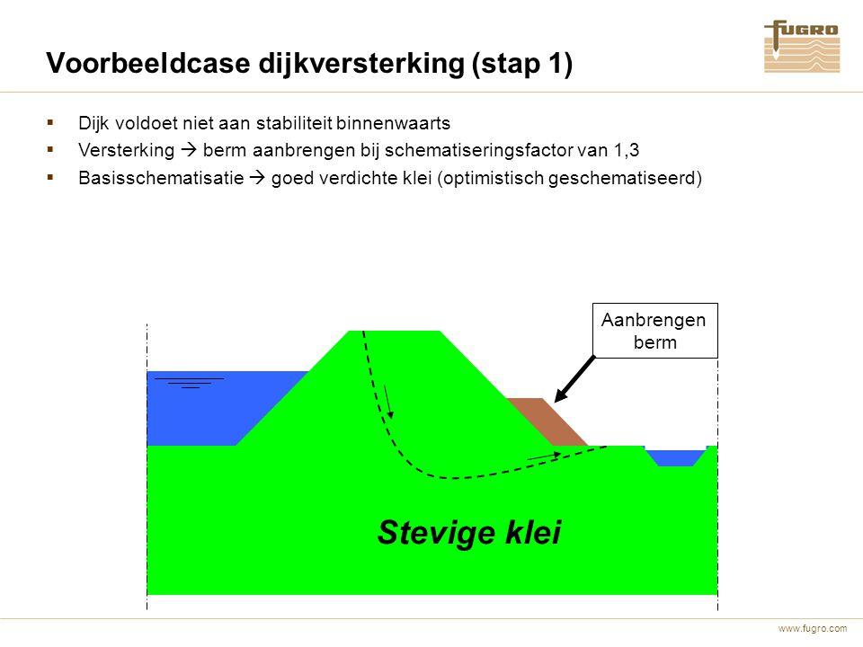 www.fugro.com Voorbeeldcase dijkversterking (stap 1)  Dijk voldoet niet aan stabiliteit binnenwaarts  Versterking  berm aanbrengen bij schematiseri