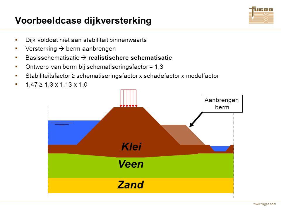 www.fugro.com Voorbeeldcase dijkversterking Veen Zand Klei Aanbrengen berm  Dijk voldoet niet aan stabiliteit binnenwaarts  Versterking  berm aanbr