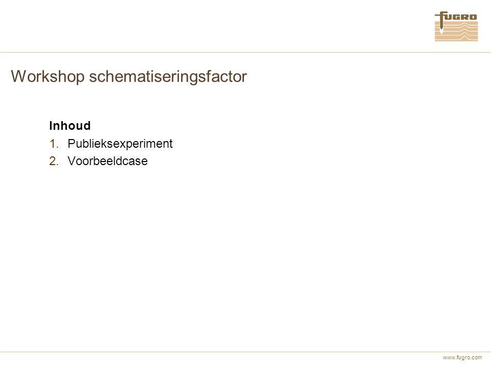 www.fugro.com Workshop schematiseringsfactor Inhoud 1.Publieksexperiment 2.Voorbeeldcase