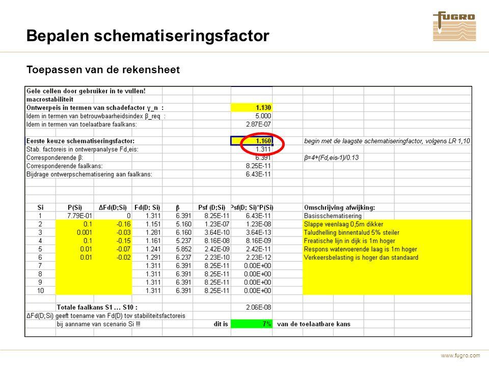 www.fugro.com Toepassen van de rekensheet Bepalen schematiseringsfactor