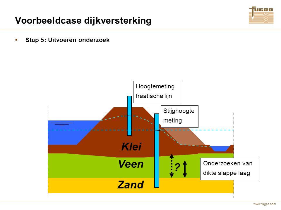 www.fugro.com Voorbeeldcase dijkversterking Veen Zand  Stap 5: Uitvoeren onderzoek Klei Onderzoeken van dikte slappe laag Hoogtemeting freatische lij