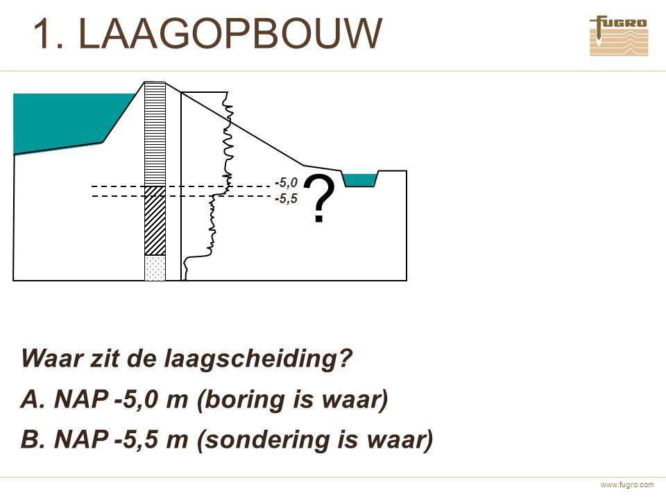 www.fugro.com 1. LAAGOPBOUW ? Waar zit de laagscheiding? A. NAP -5,0 m (boring is waar) B. NAP -5,5 m (sondering is waar) -5,0 -5,5