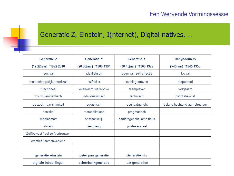Generatie ZGeneratie YGeneratie XBabyboomers (12-22jaar) °1992-2010(20-30jaar) °1980-1994(30-45jaar) °1960-1979(>45jaar) °1945-1956 sociaalidealistisc