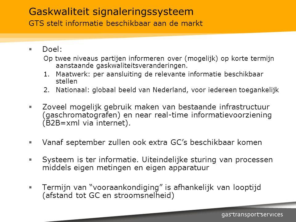 Gaskwaliteit signaleringssysteem GTS stelt informatie beschikbaar aan de markt  Doel: Op twee niveaus partijen informeren over (mogelijk) op korte te