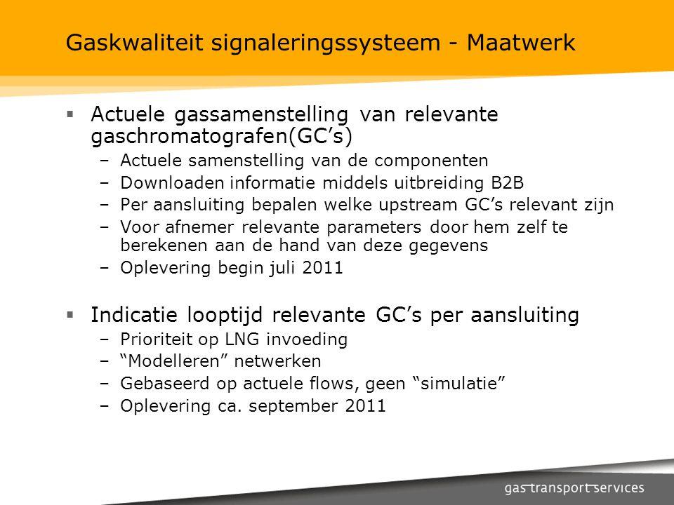 Gaskwaliteit signaleringssysteem - Maatwerk  Actuele gassamenstelling van relevante gaschromatografen(GC's) –Actuele samenstelling van de componenten
