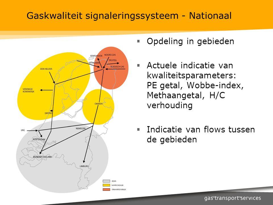 Gaskwaliteit signaleringssysteem - Nationaal  Opdeling in gebieden  Actuele indicatie van kwaliteitsparameters: PE getal, Wobbe-index, Methaangetal,