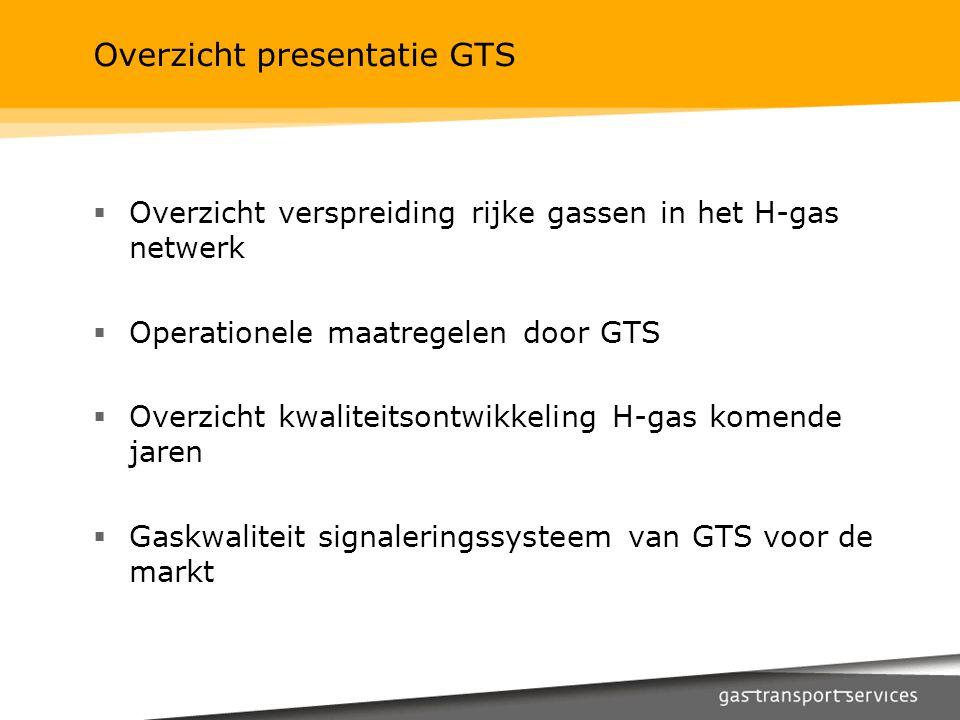 Overzicht presentatie GTS  Overzicht verspreiding rijke gassen in het H-gas netwerk  Operationele maatregelen door GTS  Overzicht kwaliteitsontwikk
