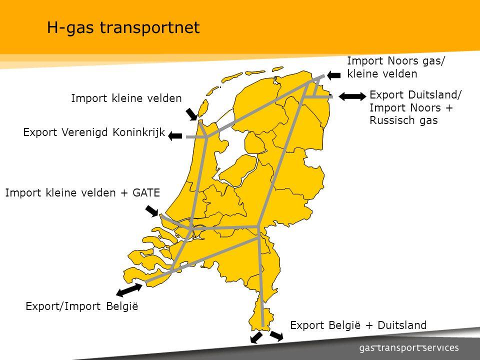 H-gas transportnet Export Duitsland/ Import Noors + Russisch gas Import kleine velden Export België + Duitsland Import Noors gas/ kleine velden Export