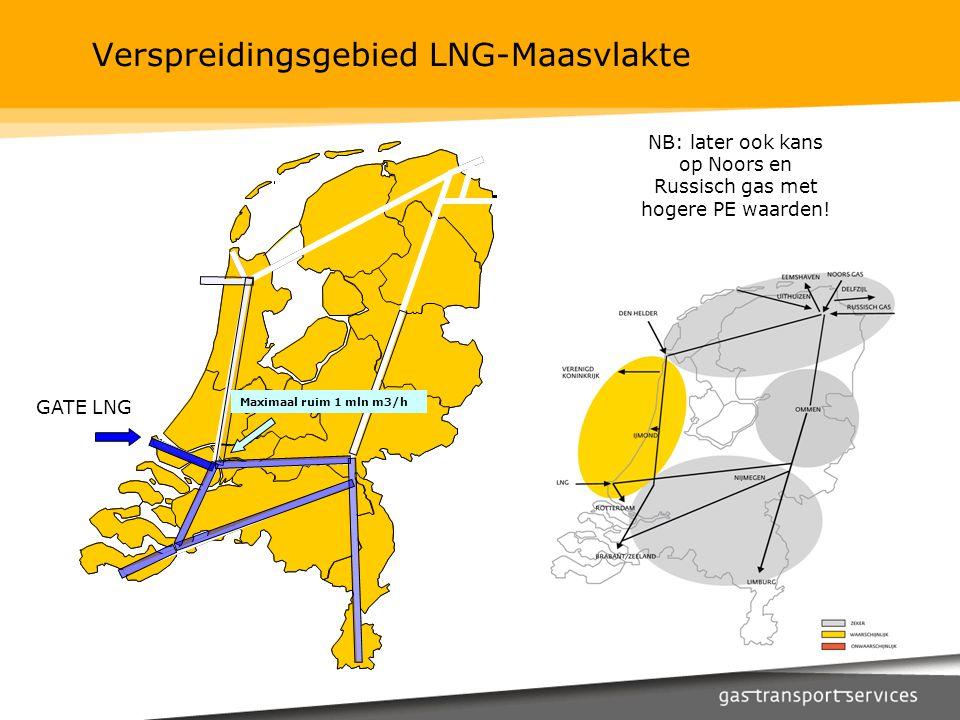 Verspreidingsgebied LNG-Maasvlakte Maximaal ruim 1 mln m3/h GATE LNG NB: later ook kans op Noors en Russisch gas met hogere PE waarden!