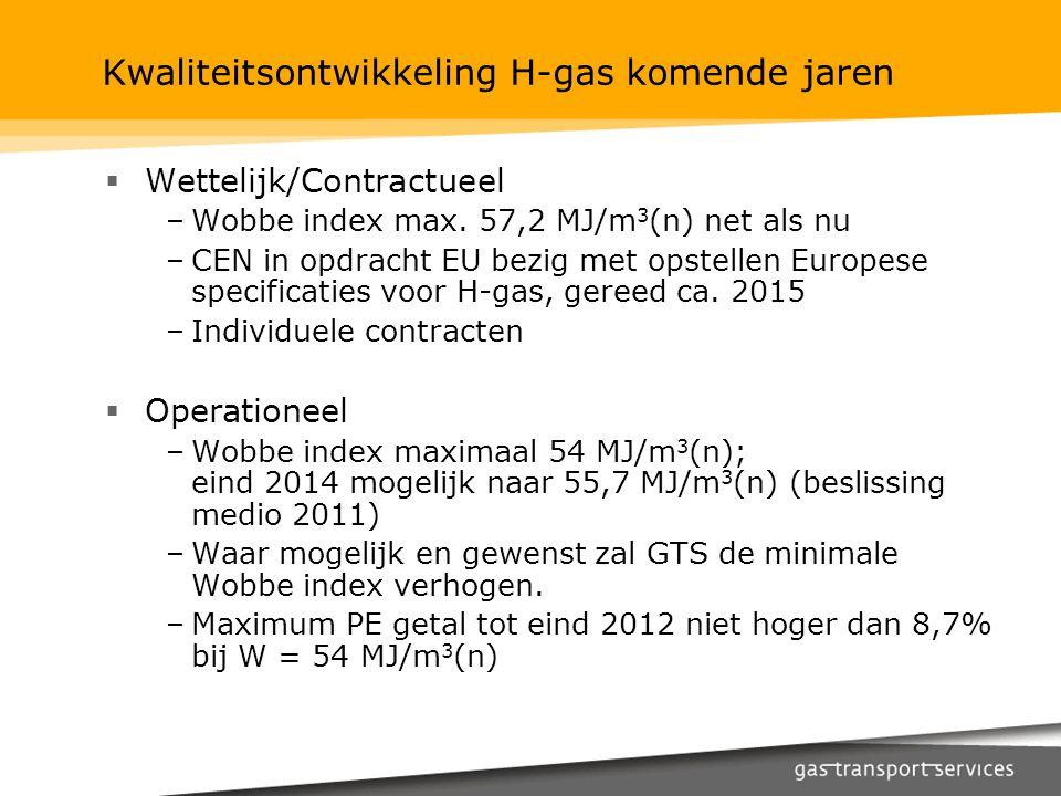 Kwaliteitsontwikkeling H-gas komende jaren  Wettelijk/Contractueel –Wobbe index max. 57,2 MJ/m 3 (n) net als nu –CEN in opdracht EU bezig met opstell