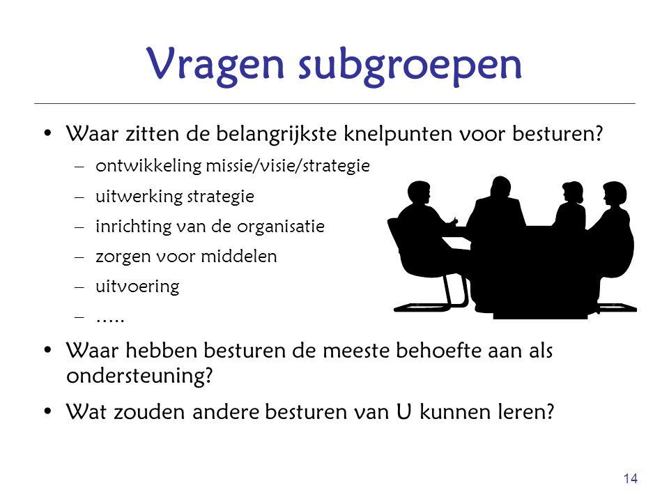 14 Vragen subgroepen Waar zitten de belangrijkste knelpunten voor besturen? –ontwikkeling missie/visie/strategie –uitwerking strategie –inrichting van