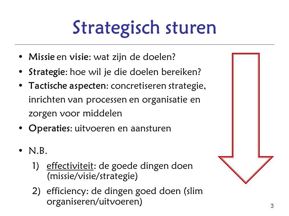 Strategisch sturen Missie en visie: wat zijn de doelen? Strategie: hoe wil je die doelen bereiken? Tactische aspecten: concretiseren strategie, inrich