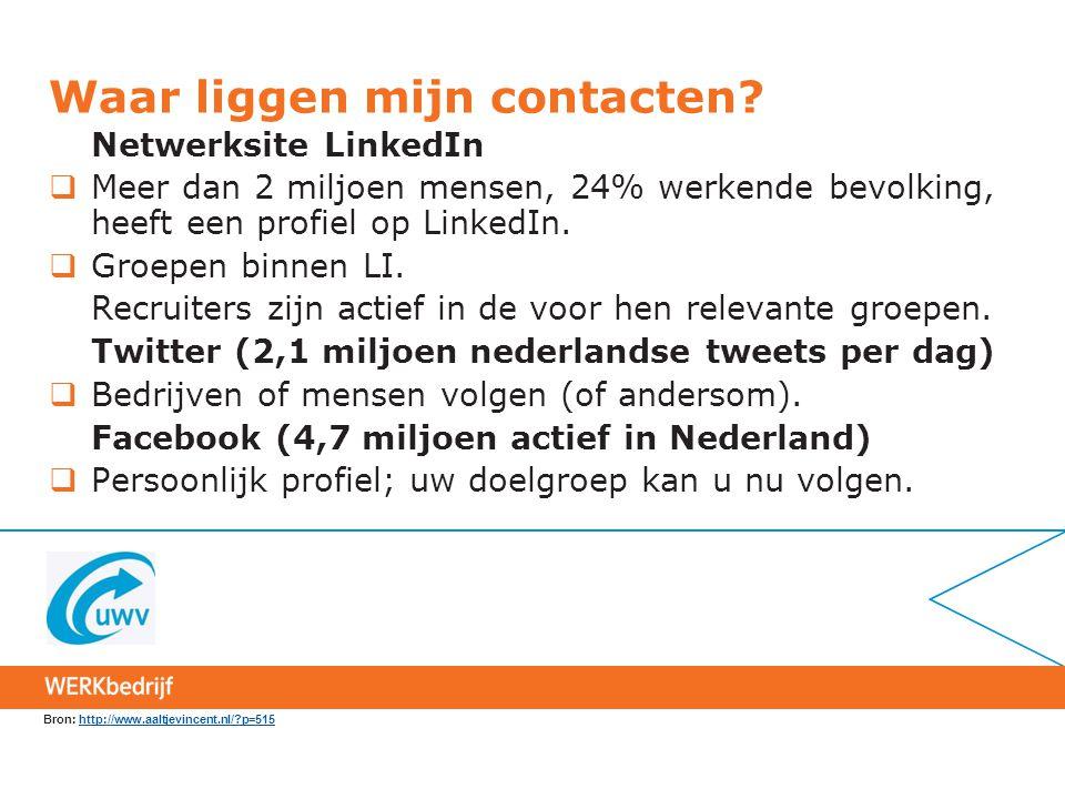 Waar liggen mijn contacten? Netwerksite LinkedIn  Meer dan 2 miljoen mensen, 24% werkende bevolking, heeft een profiel op LinkedIn.  Groepen binnen