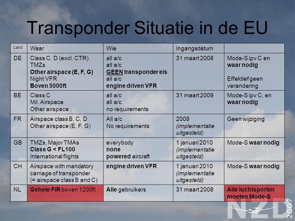 Transponder Situatie in de EU Land WaarWieIngangsdatum DEClass C, D (excl. CTR) TMZs Other airspace (E, F, G) Night VFR Boven 5000ft all a/c GEEN tran
