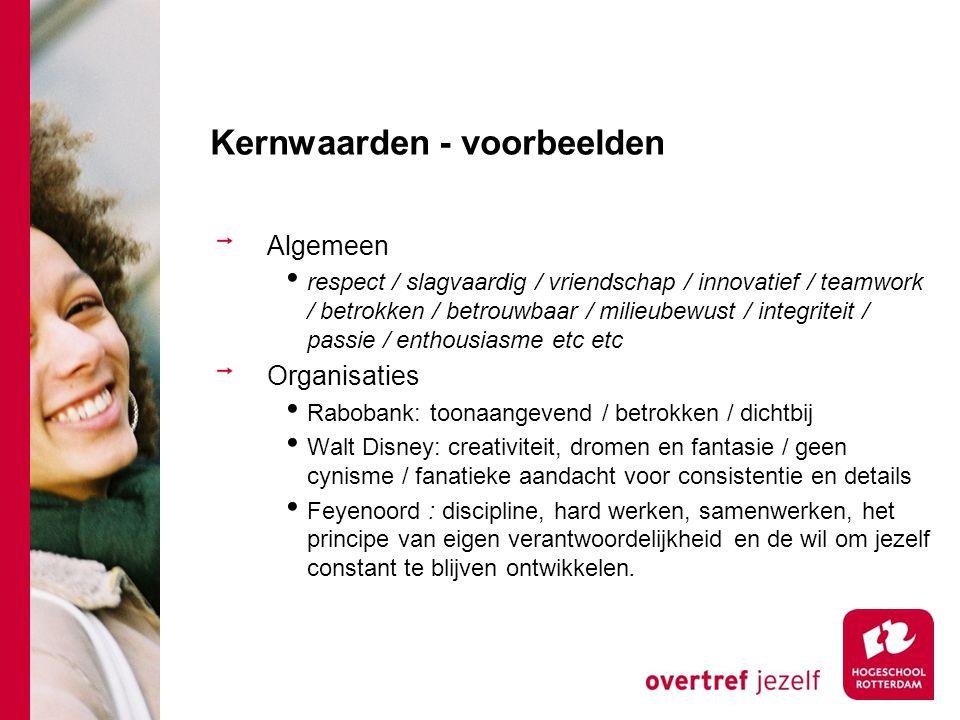 Kernwaarden - voorbeelden Algemeen respect / slagvaardig / vriendschap / innovatief / teamwork / betrokken / betrouwbaar / milieubewust / integriteit