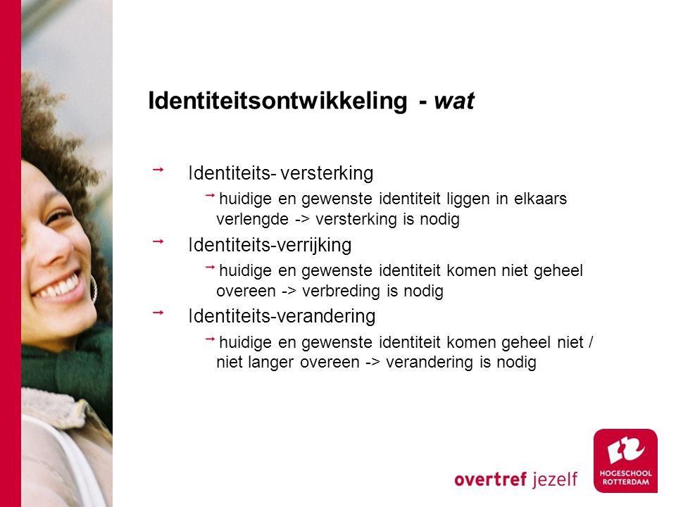 Identiteitsontwikkeling - wat Identiteits- versterking huidige en gewenste identiteit liggen in elkaars verlengde -> versterking is nodig Identiteits-