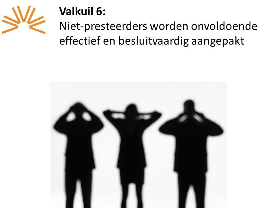 Valkuil 6: Niet-presteerders worden onvoldoende effectief en besluitvaardig aangepakt