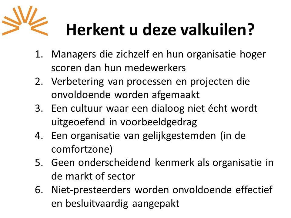 Herkent u deze valkuilen? 1.Managers die zichzelf en hun organisatie hoger scoren dan hun medewerkers 2.Verbetering van processen en projecten die onv
