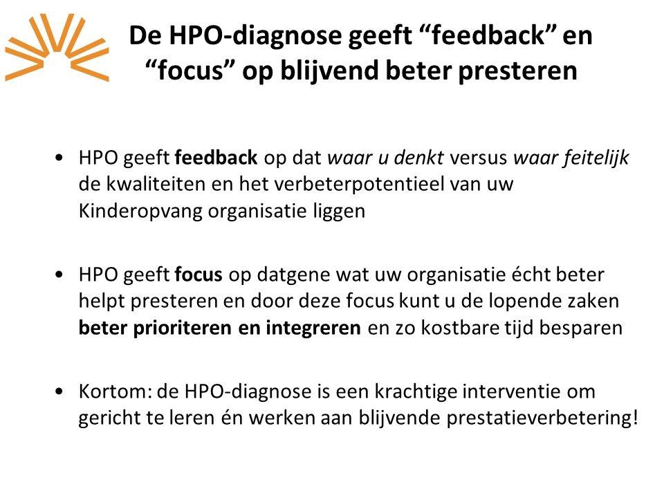 """De HPO-diagnose geeft """"feedback"""" en """"focus"""" op blijvend beter presteren HPO geeft feedback op dat waar u denkt versus waar feitelijk de kwaliteiten en"""
