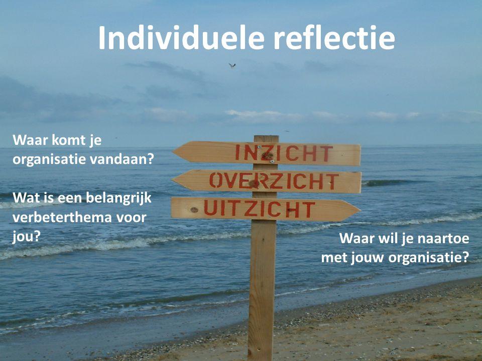 Individuele reflectie Waar komt je organisatie vandaan? Wat is een belangrijk verbeterthema voor jou? Waar wil je naartoe met jouw organisatie?
