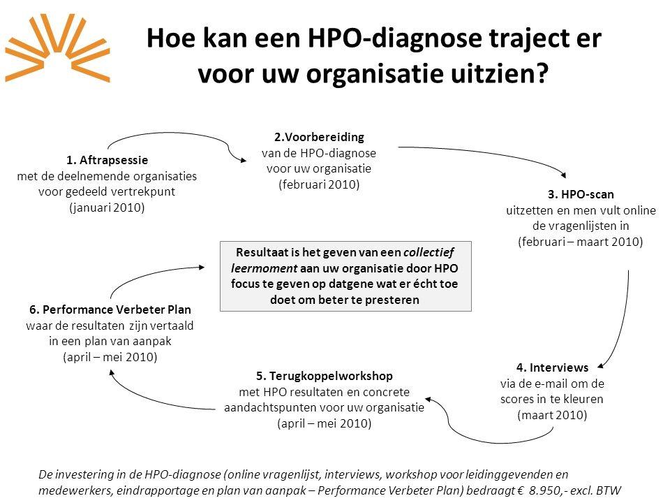 Hoe kan een HPO-diagnose traject er voor uw organisatie uitzien? Resultaat is het geven van een collectief leermoment aan uw organisatie door HPO focu