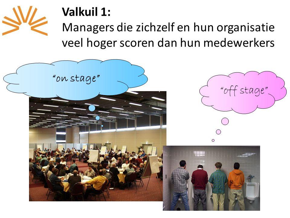 """Valkuil 1: Managers die zichzelf en hun organisatie veel hoger scoren dan hun medewerkers """"off stage"""" """"on stage"""""""