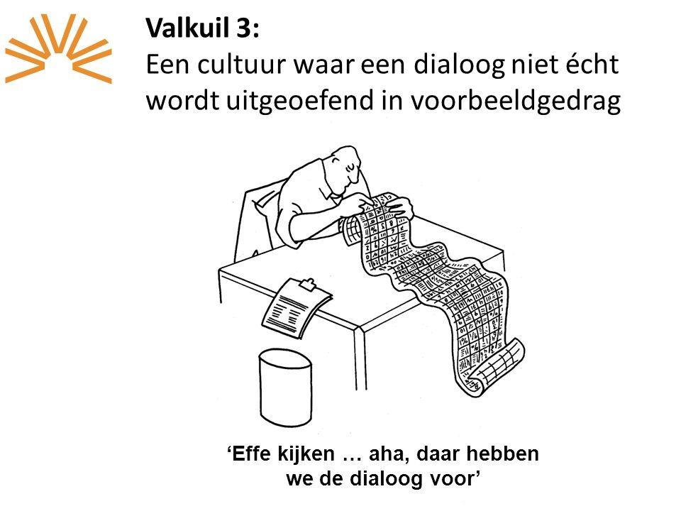 Valkuil 3: Een cultuur waar een dialoog niet écht wordt uitgeoefend in voorbeeldgedrag 'Effe kijken … aha, daar hebben we de dialoog voor'