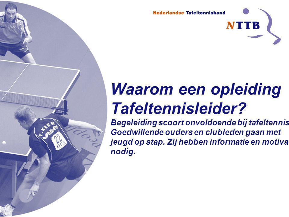 Opleidingen Bijeenkomst 2 Toch wel Er staat geen aantal genoemd bij de netservice.