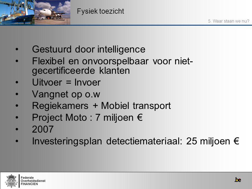 Gestuurd door intelligence Flexibel en onvoorspelbaar voor niet- gecertificeerde klanten Uitvoer = Invoer Vangnet op o.w Regiekamers + Mobiel transpor