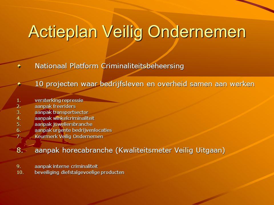 Actieplan Veilig Ondernemen Nationaal Platform Criminaliteitsbeheersing 10 projecten waar bedrijfsleven en overheid samen aan werken 1.versterking rep