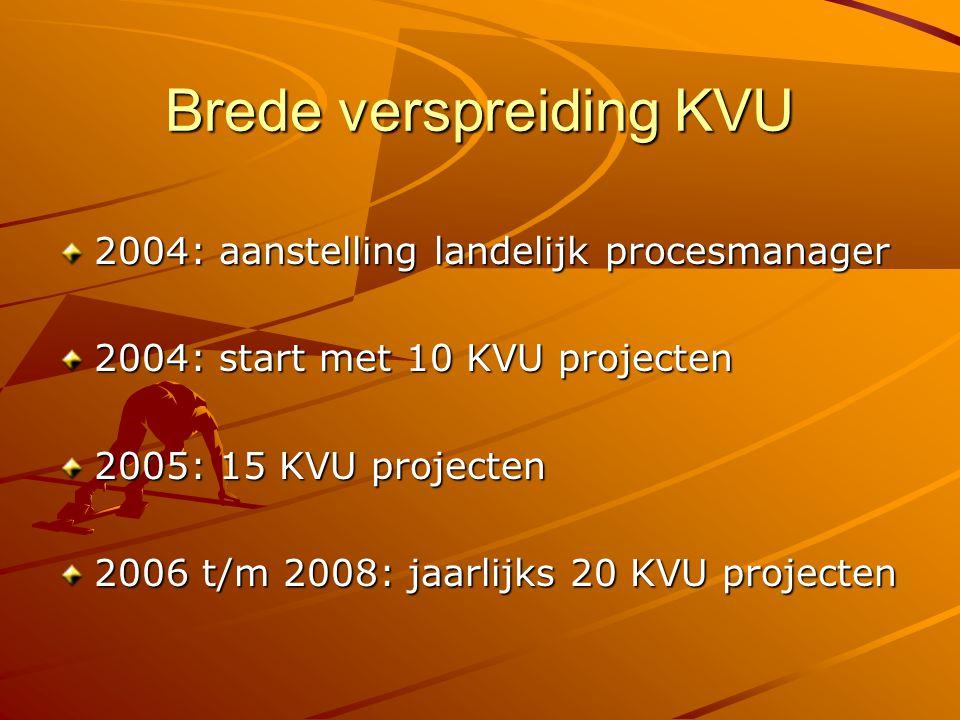 Brede verspreiding KVU 2004: aanstelling landelijk procesmanager 2004: start met 10 KVU projecten 2005: 15 KVU projecten 2006 t/m 2008: jaarlijks 20 K