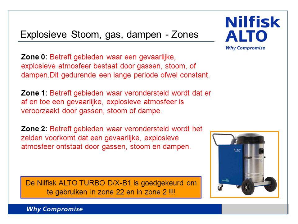 Zone 0: Betreft gebieden waar een gevaarlijke, explosieve atmosfeer bestaat door gassen, stoom, of dampen.Dit gedurende een lange periode ofwel consta
