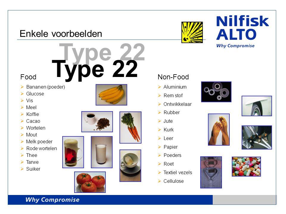 Type 22 Food  Bananen (poeder)  Glucose  Vis  Meel  Koffie  Cacao  Wortelen  Mout  Melk poeder  Rode wortelen  Thee  Tarwe  Suiker Non-Fo